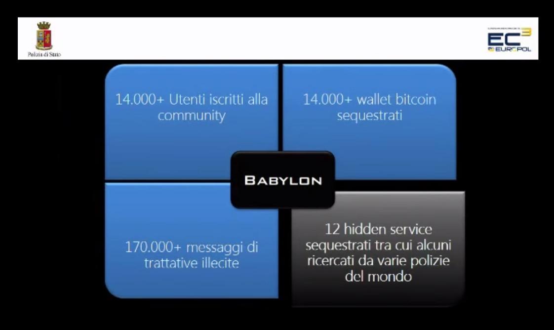 Sequestro di bitcoin durante l'operazione Babylon